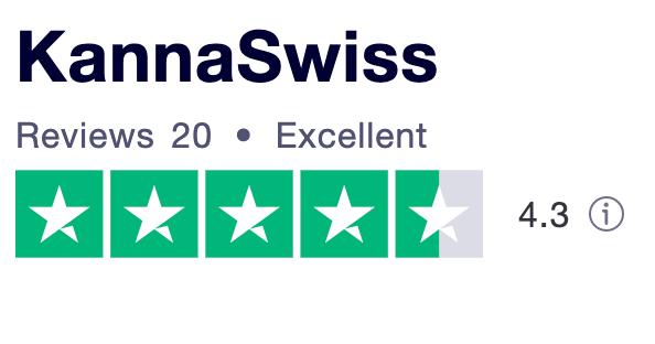 KannaSwiss Trustpilot reviews