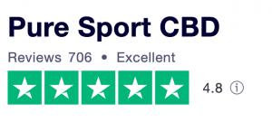Pure Sport CBD Trustpilot