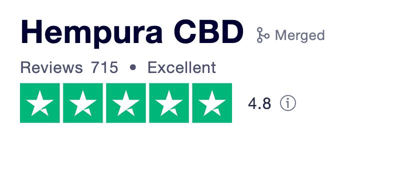 Hempura Trustpilot reviews