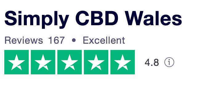 Simply CBD Wales Trustpilot