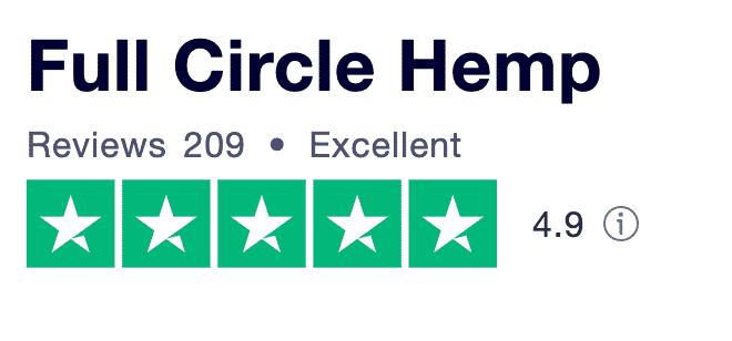 Full Circle Hemp Trustpilot