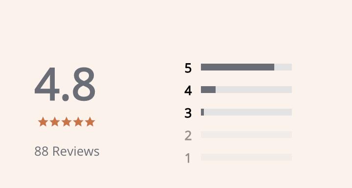 Kiara Naturals reviews